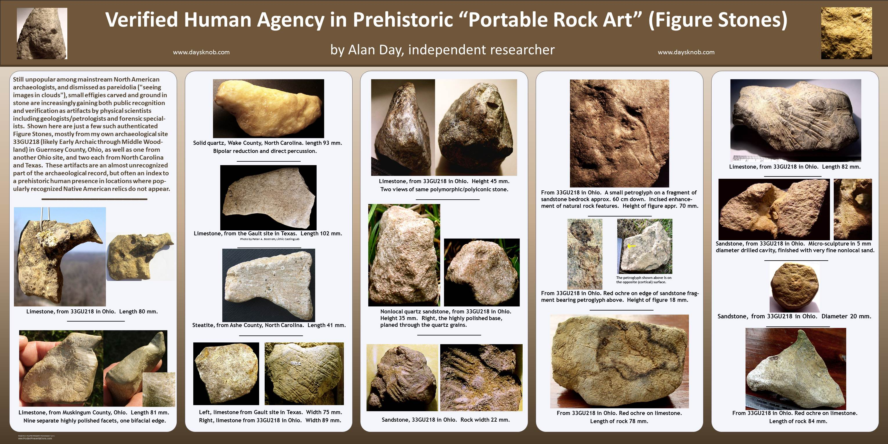 Figure Stones Poster Presentation - 2013 International Rock Art Conference